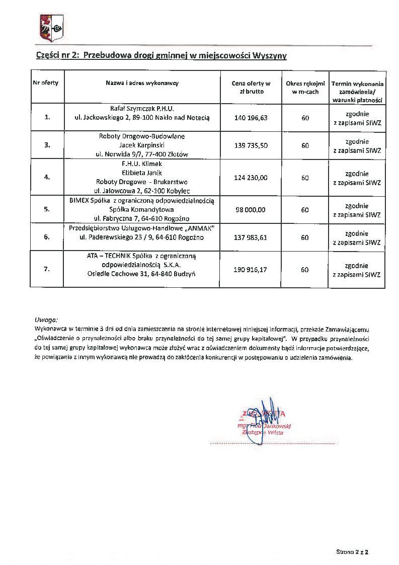Informacja o treści złożonych ofert z dnia 8.05.2019 r. - strona 2
